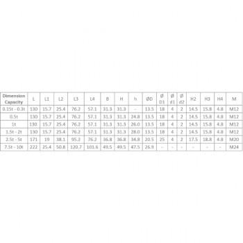 Scherkraftwiegezelle Edelstahl 150 kg